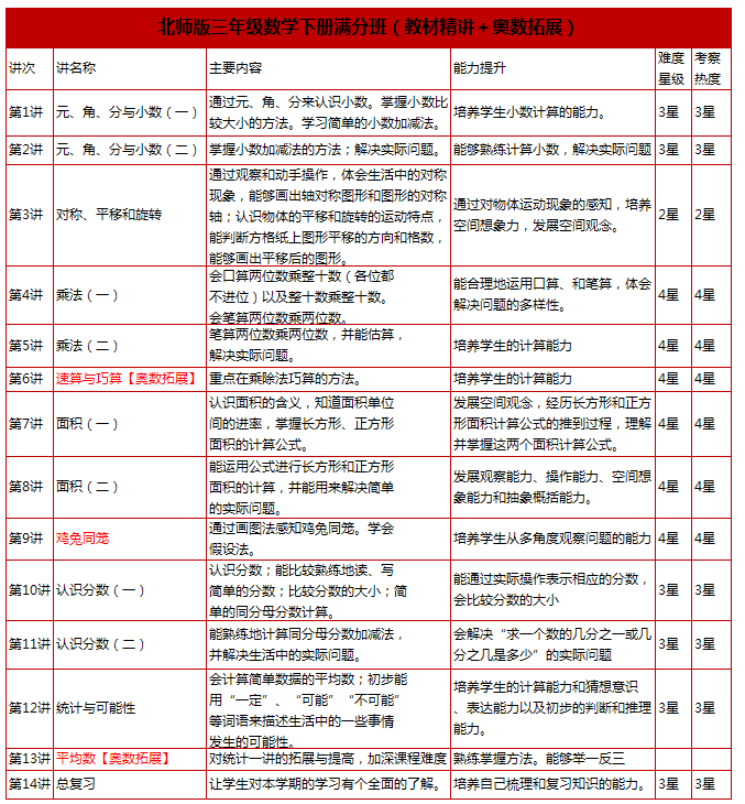 北师版三年级下册数学满分班(教材精讲+奥数知识